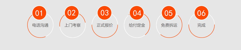 万博manbetx客户端下载流程